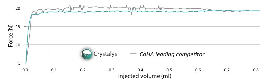 crystalys 2 - CRYSTALYS (HYDROKSYAPATYT WAPNIA)